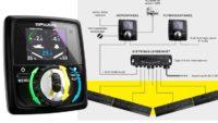 Zipwake dynamisch trim controle systeem CP-S